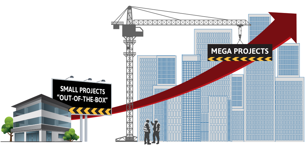 thesis on project management in construction Successful execution and control of a construction project relies on effective identification and management of constraints through master planning and short-term look-ahead scheduling.