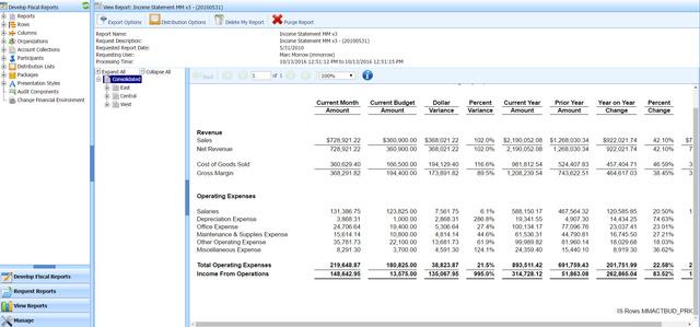 Amazing ReportFYI: Smart Financial Report Writer